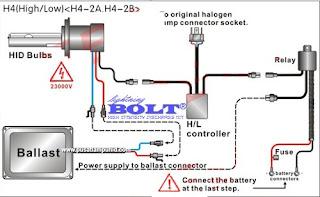 Panduan Gambar Skema Pemasangan Lampu HID Mobil H4 Motorized