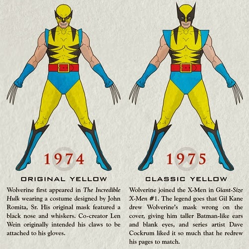 02-The-Wolverine-1974-1975-Infographics-Halloween-Costumes-www-designstack-co