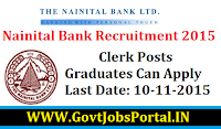NAINITAL BANK LIMITED RECRUITMENT 2015 FOR THE CLERK  POSTS