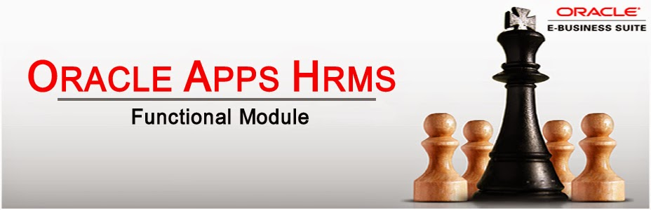 Apps - Basic Concepts - List of useful Oracle Apps Articles