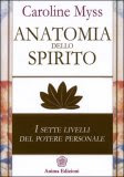 ANATOMIA DELLO SPIRITO