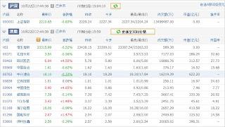 中国株コバンザメ投資ウォッチ銘柄watch20131022