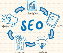 SEO marketing, in Search, Website Traffic, Promote Business, Website Promote