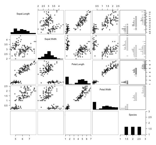 Sampling Arbitrary data