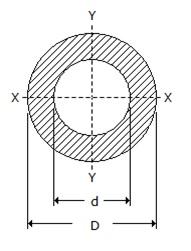 Engineering Mechanics question no. 11, set 04