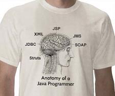 Esquema mental de un programador J2EE