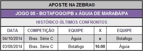 LOTECA 614 - JOGO 05 - BOTAFOGO/PB x ÁGUIA/PA