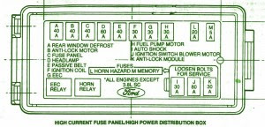 Fuse Box Ford 1990 Thunderbird Super Coupe Diagram