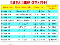 Tarif Cetak Foto Dari HP/CD/DVD, dll