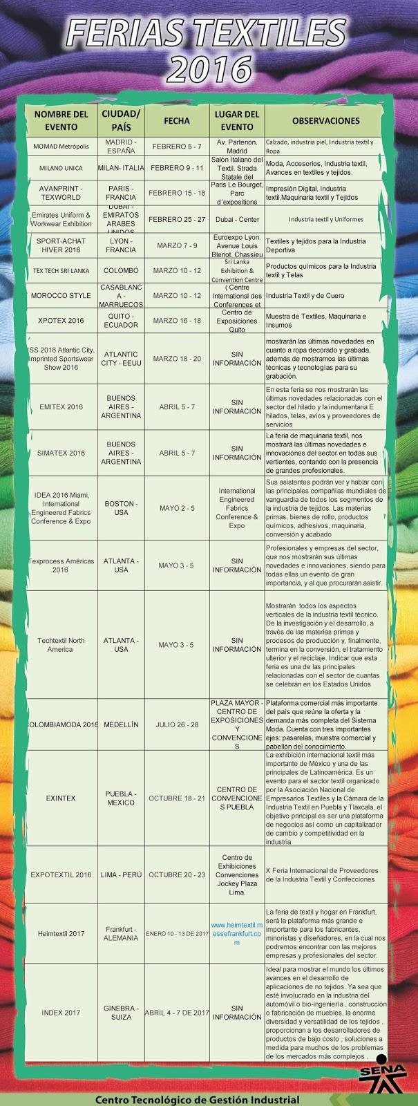 CALENDARIO DE FERIAS TEXTILES