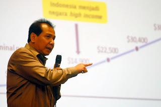Kunci Sukses Berwirausaha ala Chairul Tanjung
