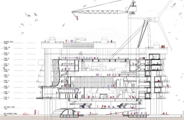 Vivo arquitectura de plataformas petroleras a condominios for Plataforma de arquitectura