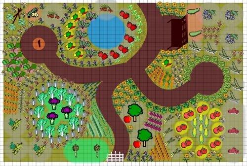 Cottage Garden Layout 500 x 337