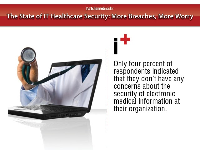 breaching the security of an internet patient Anthem said the breach exposed names, date of birth, social security numbers, health-care id numbers, home addresses, email addresses, employment information, income data and more.