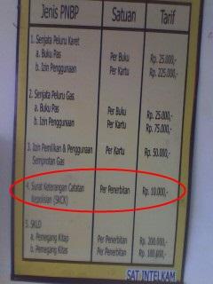 Biaya Pembuatan SKCK polres Kabanjahe