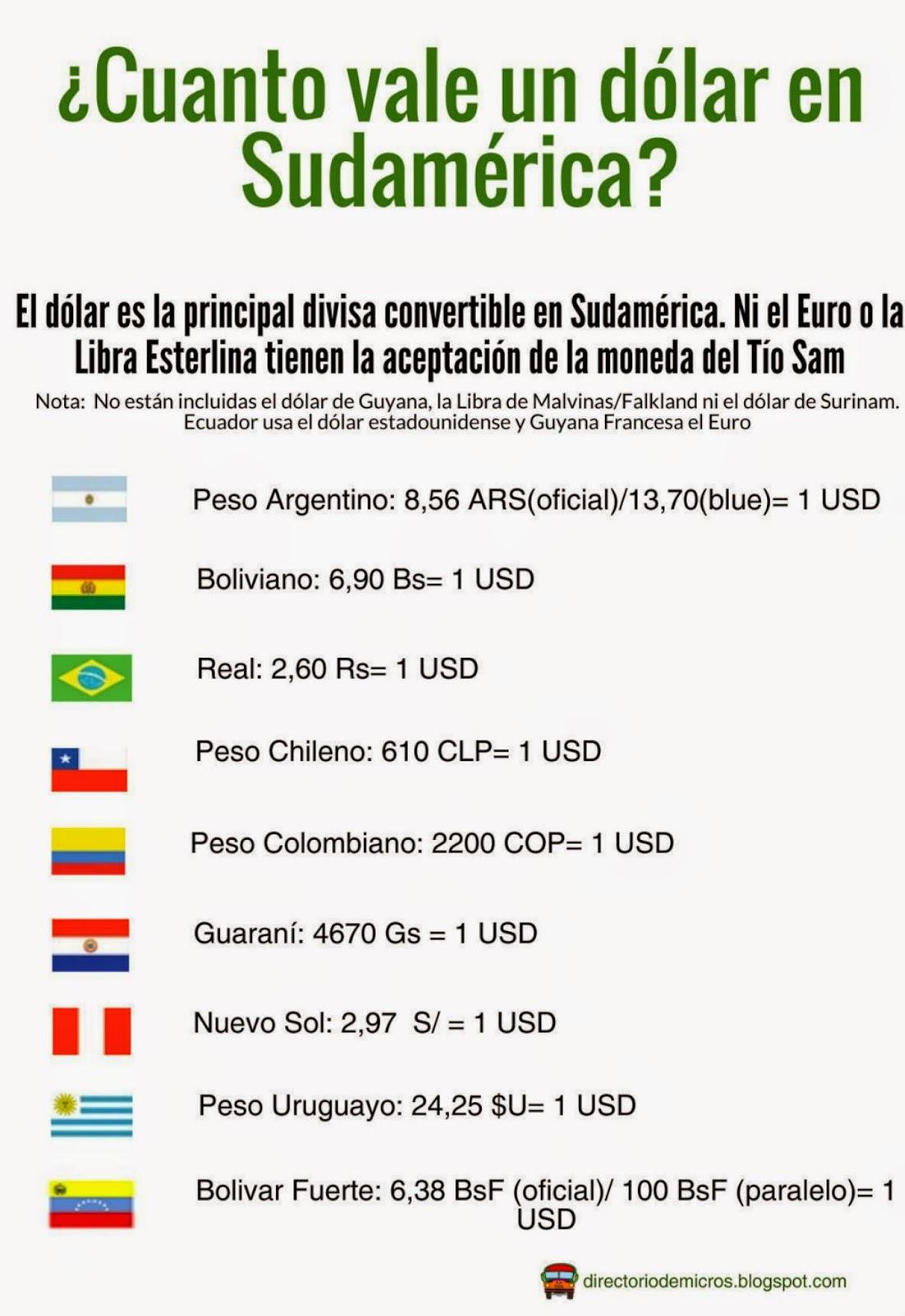 Cuanto vale un dolar 2016 a cu 225 nto va a llegar el d for Cuanto vale un toldo
