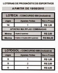 LOTECA/LOTOGOL-NOVOS PREÇOS