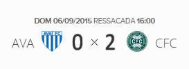 O placar de Avaí 0x2 Coritiba pela 23ª rodada do Brasileirão 2015