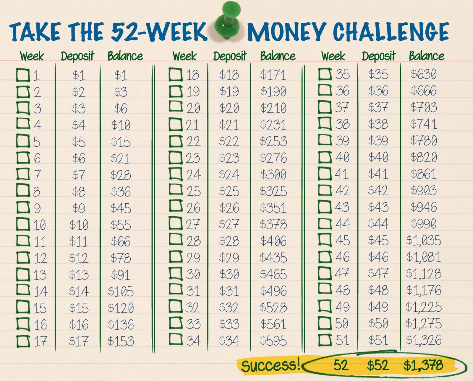 52 Week Challenge Biweekly Next to each week/amount