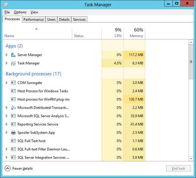 Windows Server 2012 Task Manager