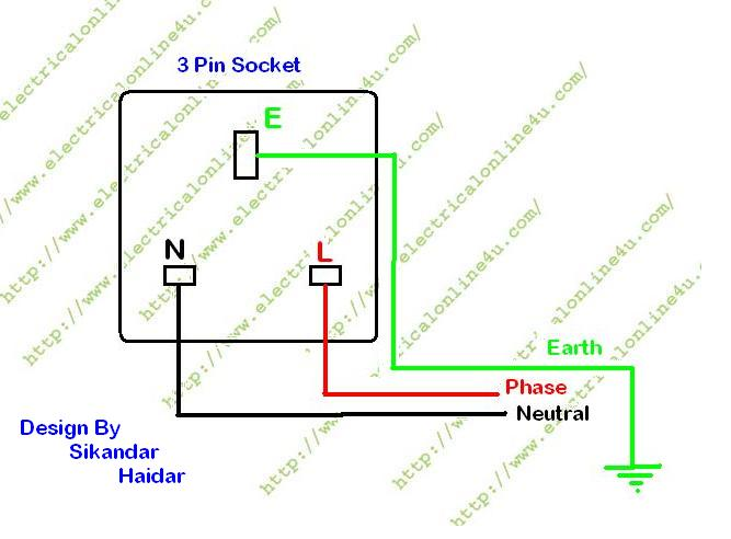 how to wire 3 pin socket / outlet,Wiring diagram,Wiring Diagram Switch Socket Outlet