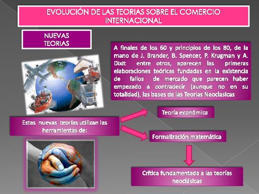 Comercio internacional mexicano for Que es politica internacional
