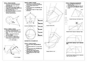 A B Nota Ringkas Lukisan Kejuruteraan Form 4