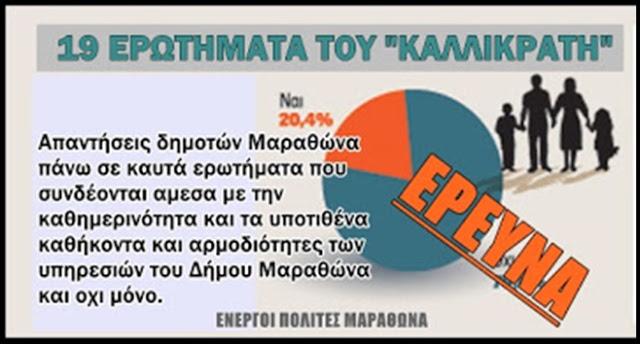 ΕΡΕΥΝΑ-ΚΑΥΤΑ ΕΡΩΤΗΜΑΤΑ ΤΟΥ ΚΑΛΛΙΚΡΑΤΗ στους δημότες του Μαραθώνα!!