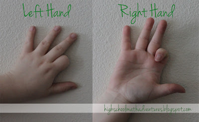 Example: folding index finger down.