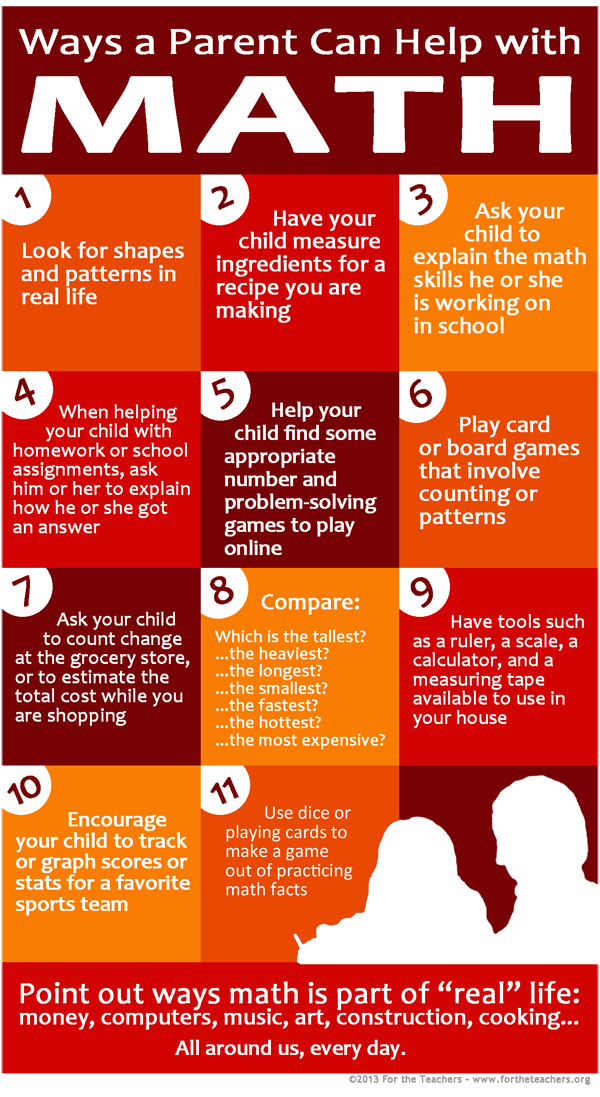 http://www.fortheteachersblog.org/friday-five-ways-parents-can-help-with-math/#.UaoD_bG9KK0