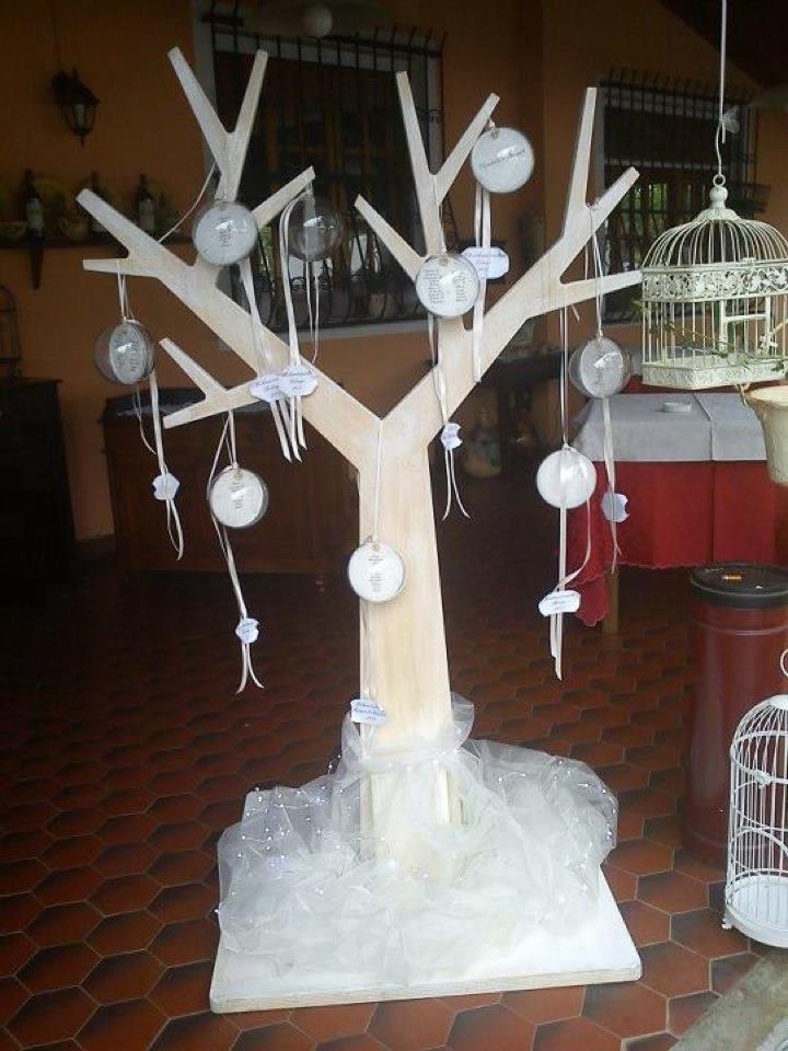 Matrimonio Tema Natale Astrologia : Kolorando artegusto tutto il mondo delle cerimonie tema