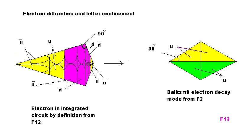 broglie thesis einstein 1-1: bohr's quantum theory and de broglie waves  broglie waves the above  einstein's relations are therefore called einstein - de broglie's relations as well.