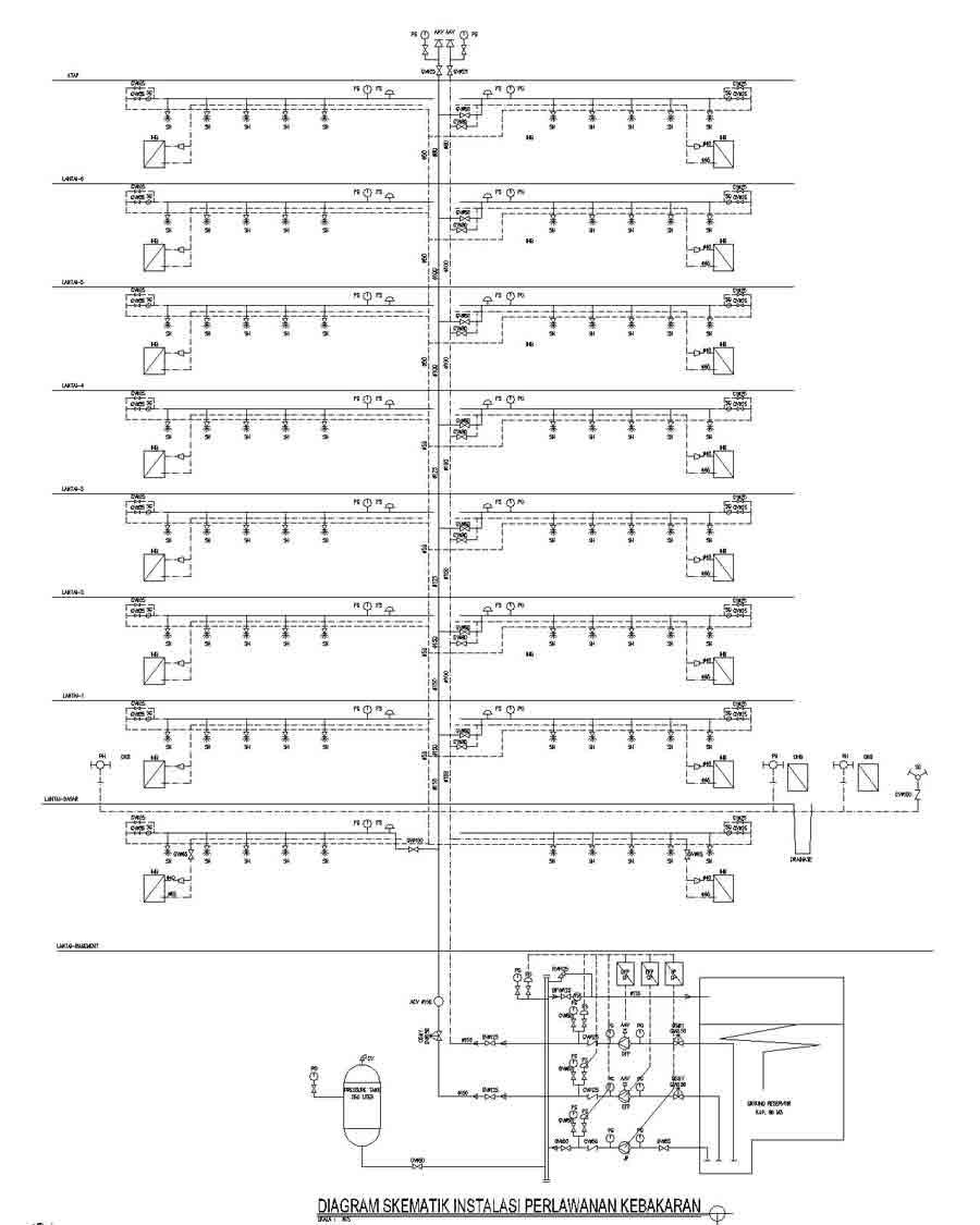 DIAGRAM SKEMATIK SISTEM | (MEP) MEKANIKAL ELEKTRIKAL PLUMBING on check valve schematic diagram, fire hydrant installation diagram, fire pump schematic diagram, traffic light schematic diagram, sprinkler schematic diagram,