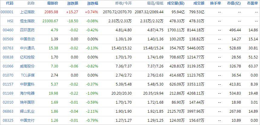 中国株コバンザメ投資ウォッチ銘柄watch20140616