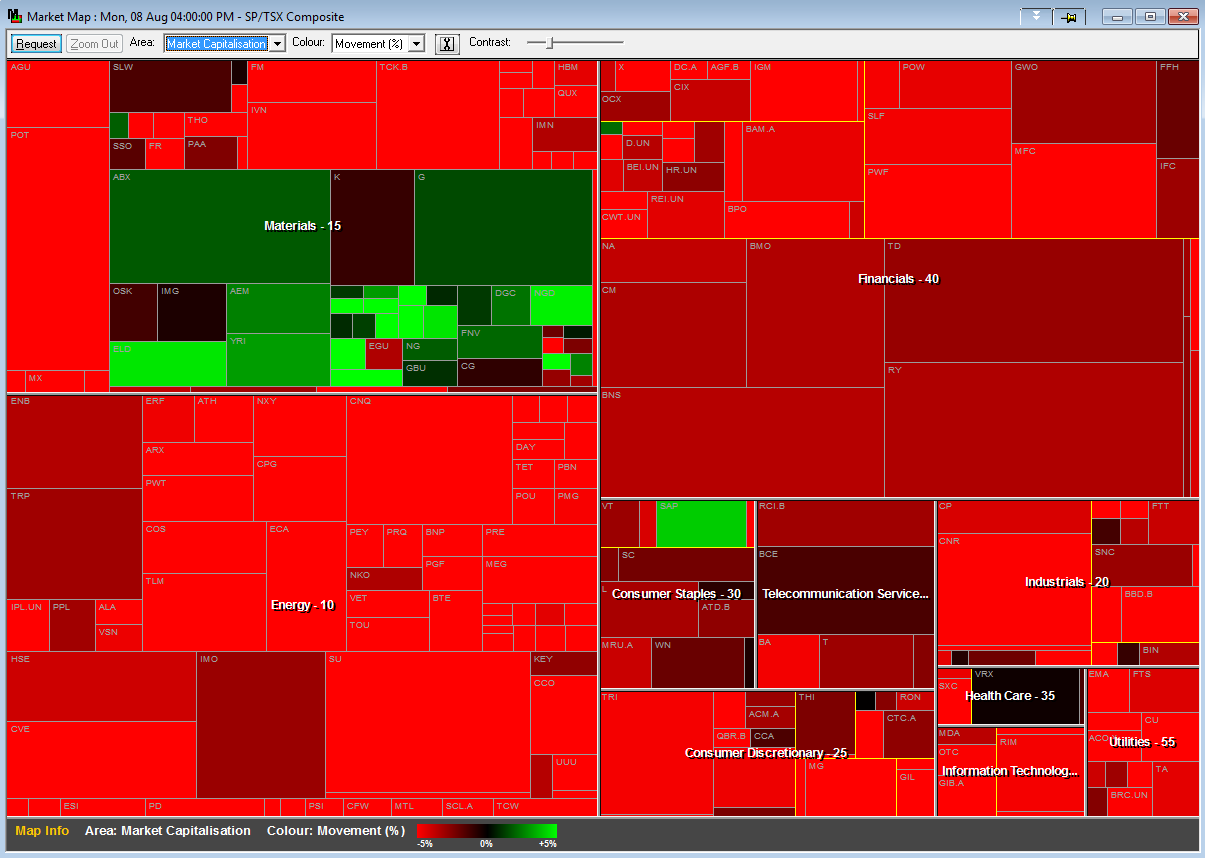 Technical Analyst: TSX Heat Map (updated)