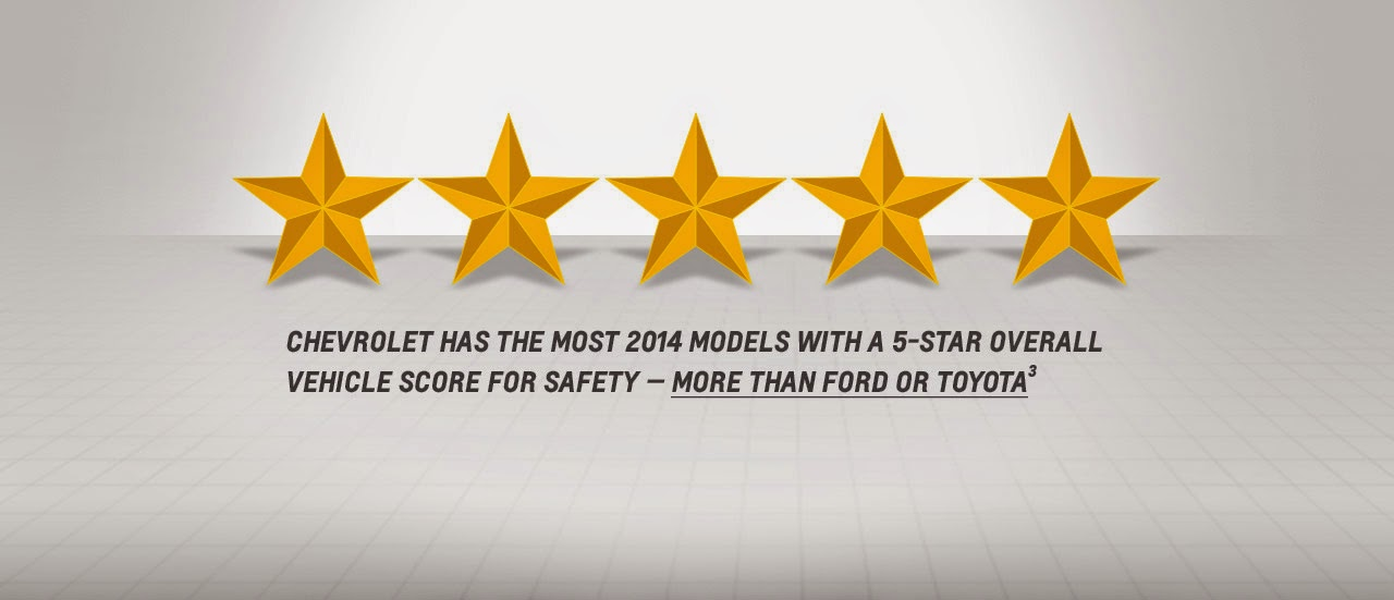 Four Chevrolet Vehicles Named IIHS 2015 Top Safety Picks