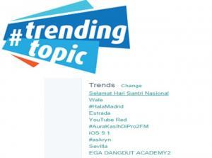 Trending Topik Twitter