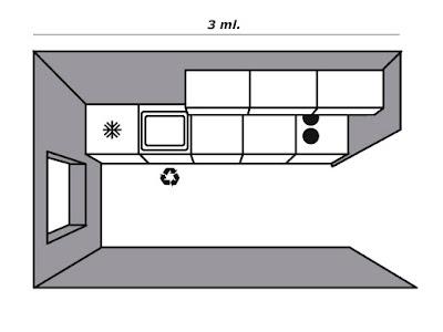 Montador muebles ikea montaje muebles ikea cocinas - Montaje muebles ikea ...
