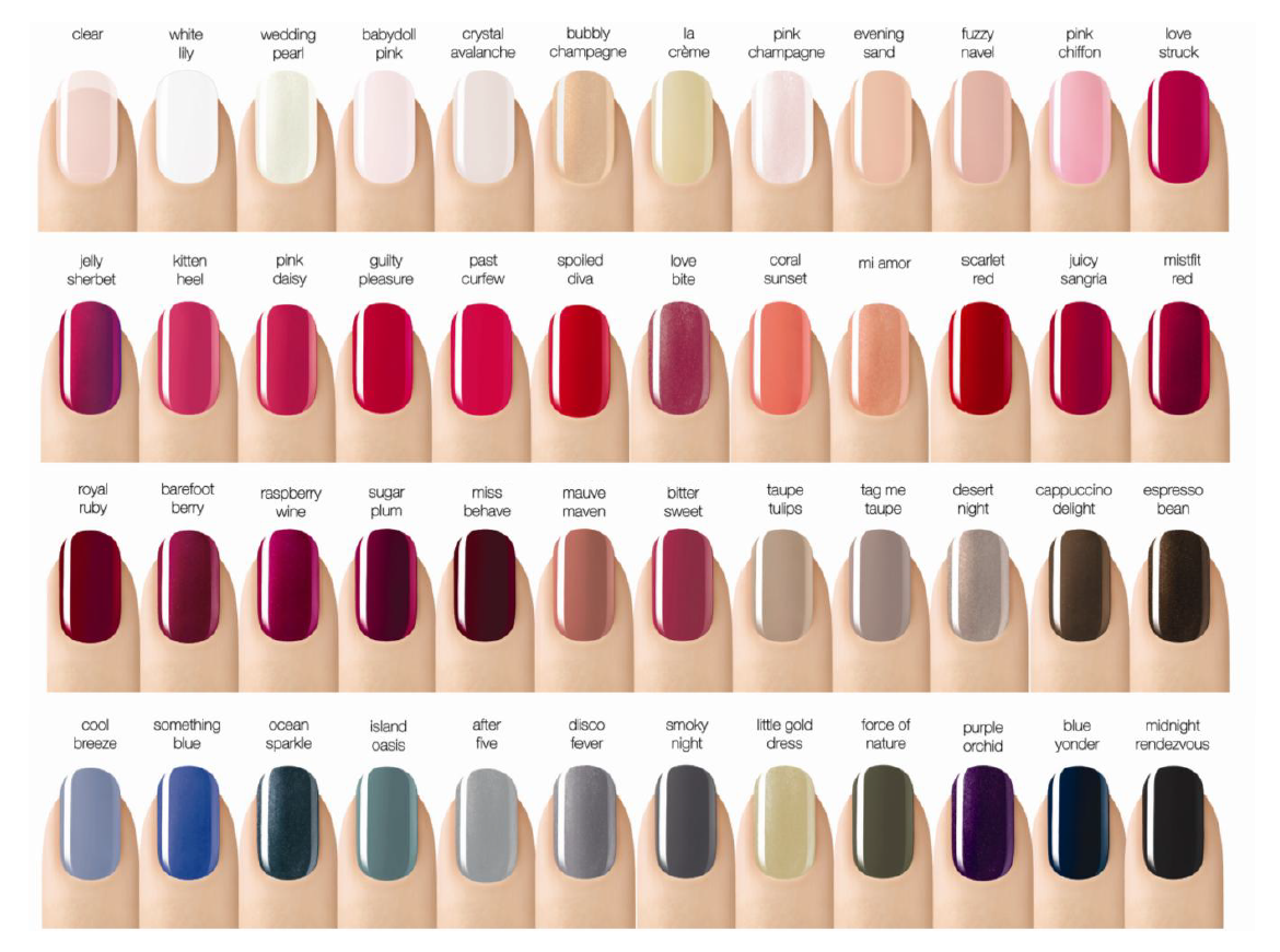 The Glamorous Fall nail polish colors Photo