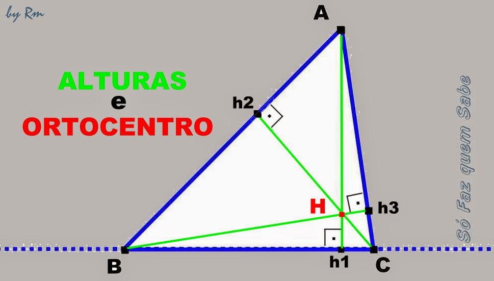 A intersecção das três alturas do triângulo é um ponto chamado Ortocentro. No triângulo acutângulo ele fica no interior do triângulo.