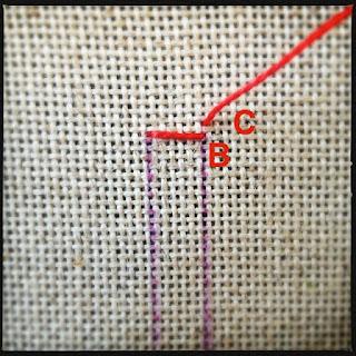 Broderisting tutorial. Vejledning med billeder. Ladder stitch - trin 2