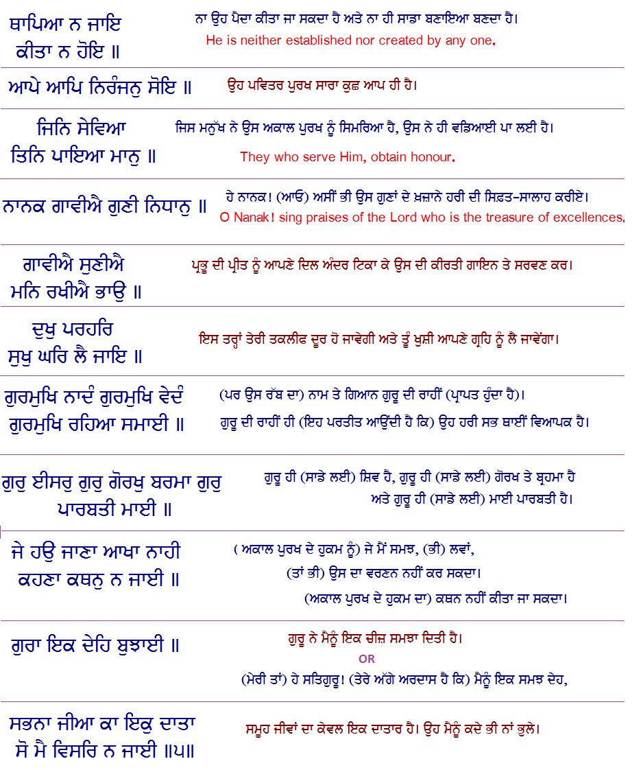 japji sahib pdf in punjabi