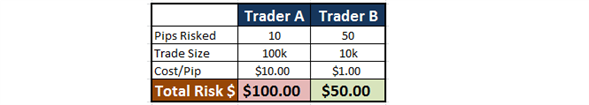 Why do most options traders lose money