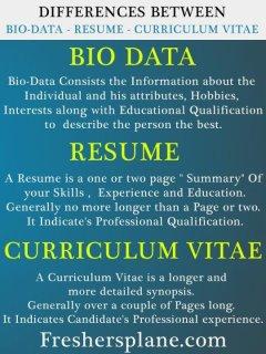 Curriculum Vitae Resume And Biodata