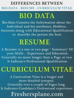 CV RESUME: biodata resume cv difference