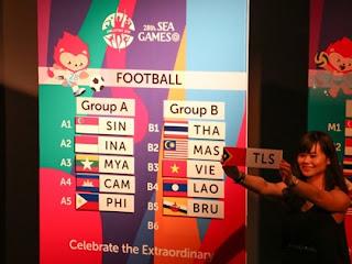 BolaSepak Sukan SEA 2015 - Jadual Keputusan Kedudukan