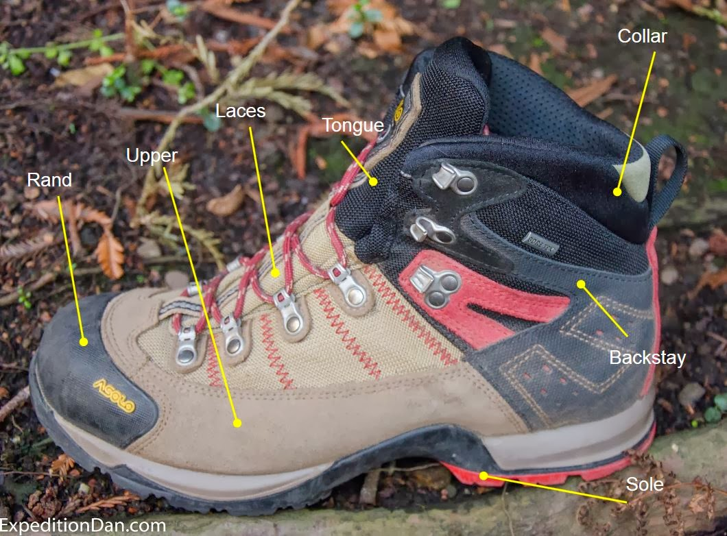 Expeditiondan  The Beginner Hiking Series  Buying Your