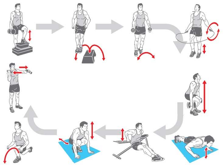 Exercícios de perda de peso e rapidamente
