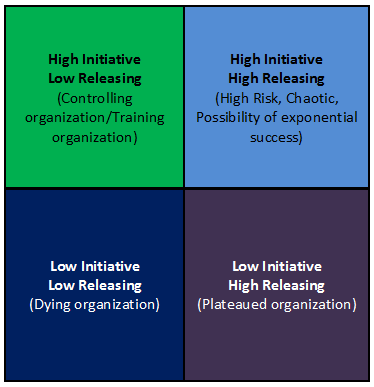 4 types of leadership styles pdf