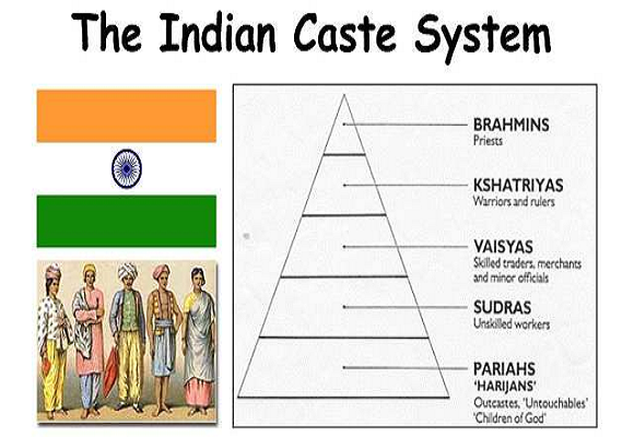 the indian caste system essay
